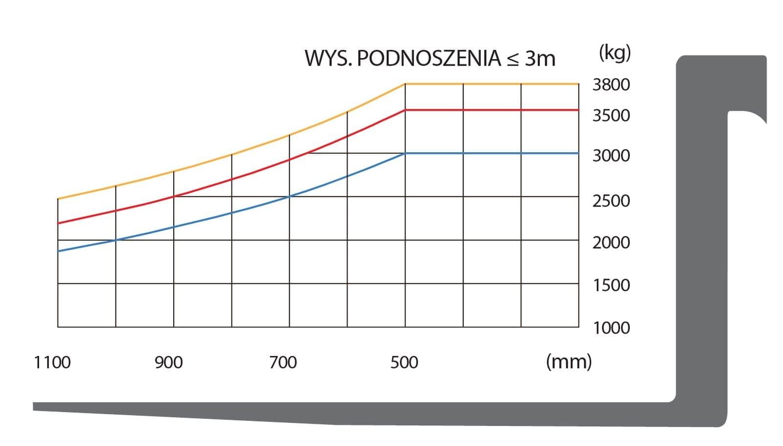 1500-3800-w-w-czołowy-seria-X-04