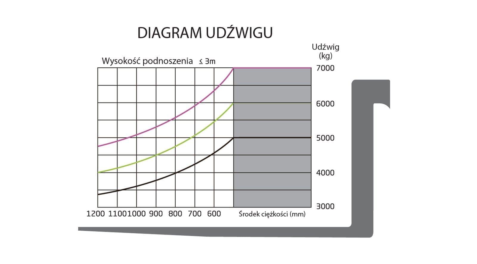 5000-7000-w-w-spalinowe-seria-XF-03