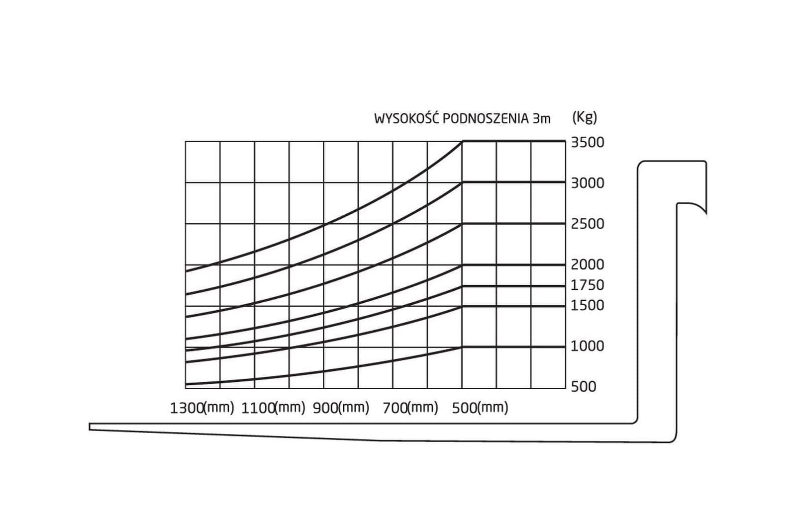 seria-xf-1.0-3.5-t-003