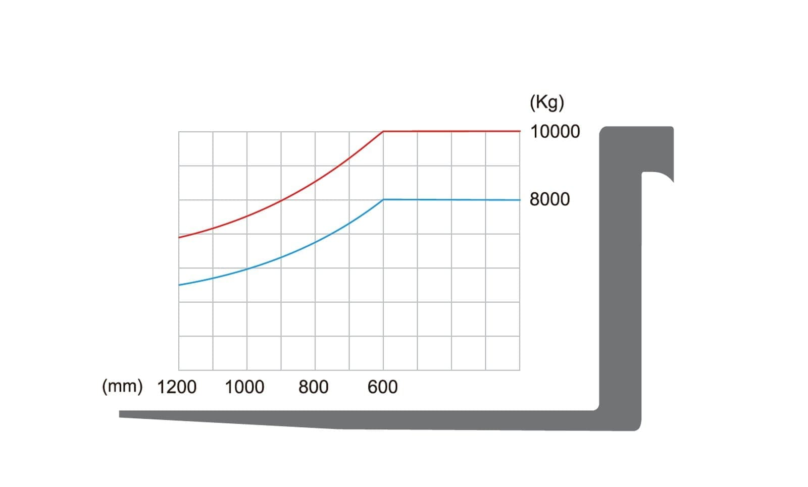 8000-12000-w-w-spalinowe-03